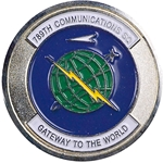789th Communications Squadron, Type 1